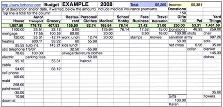 Printables Credit Card Budget Worksheet budget template article kat jaske musketeers swords fencing download the free spreadsheet from httpwww forhonor comdownloads html and save it on your computer as expenses2008 xls
